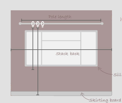 Diagram for measuring curtains